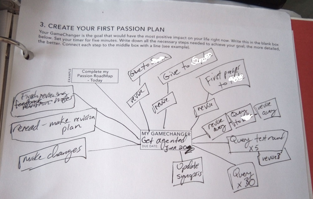 Passion Planner Road Map filled in, Step 3